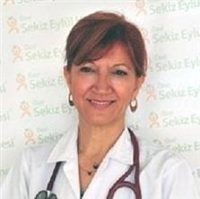 Nevin Sofuoğlu